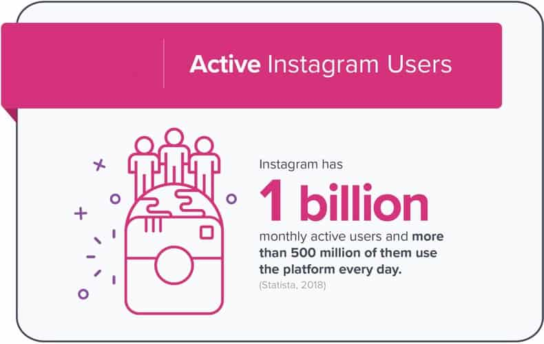 search users on Instagram without an account