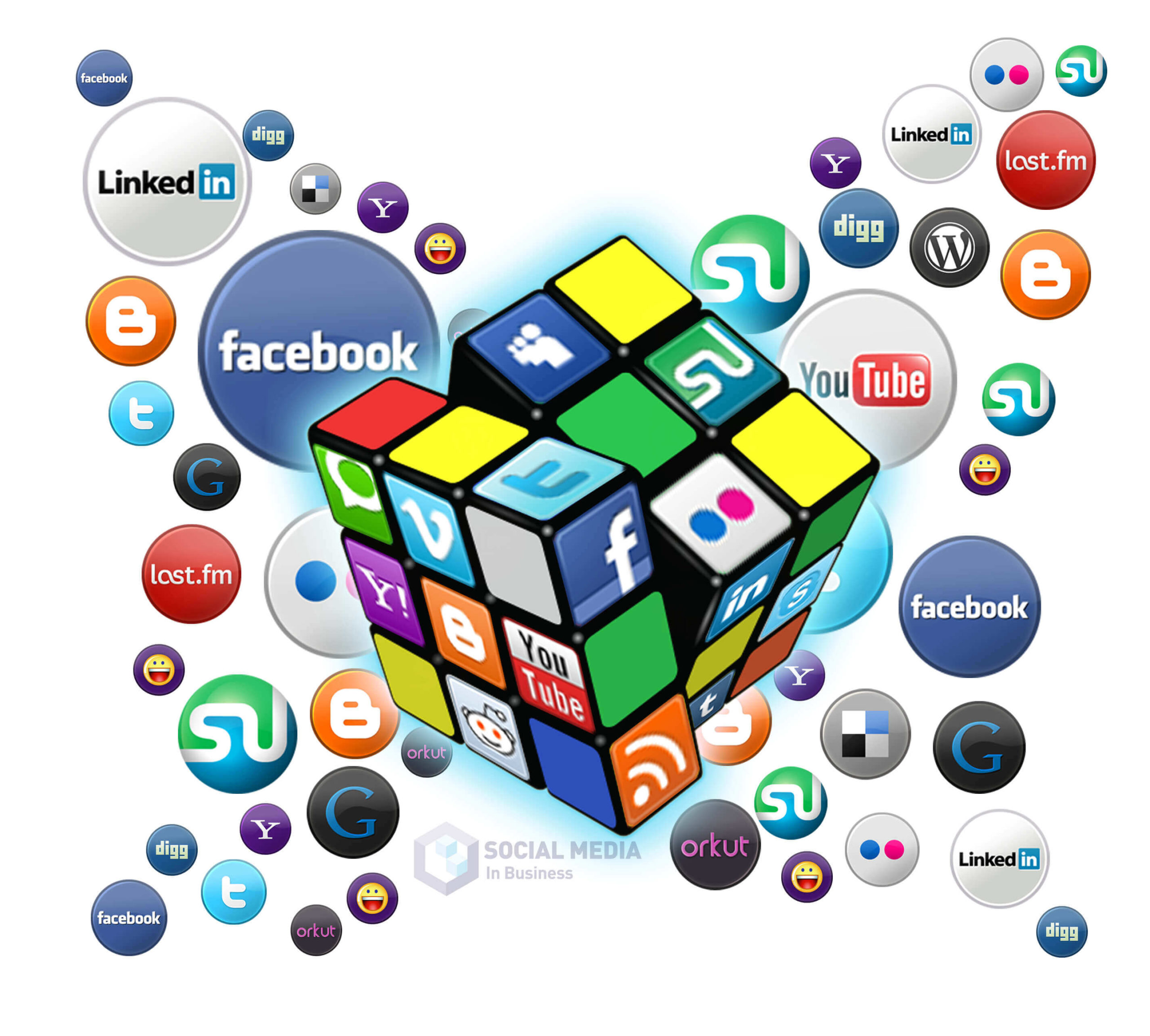types of social networks